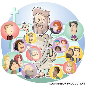 教会はキリストの体